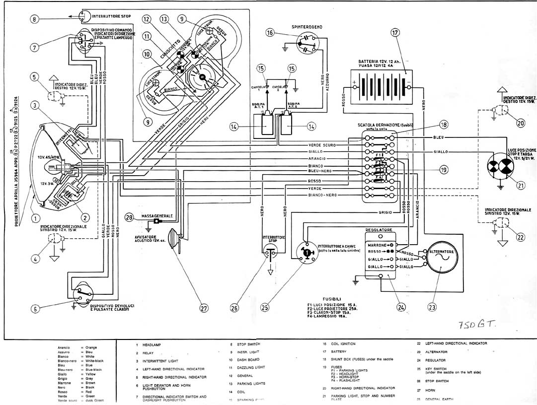 mercedes om617 ignition schematic html